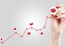 quatro tipos de cliente e como vender mais para cada um deles